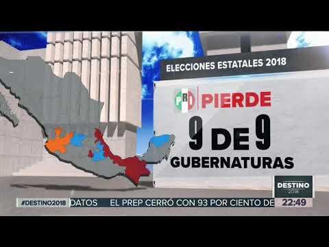 El PRI vivió la peor elección en su historia   Noticias con Ciro Gómez Leyva
