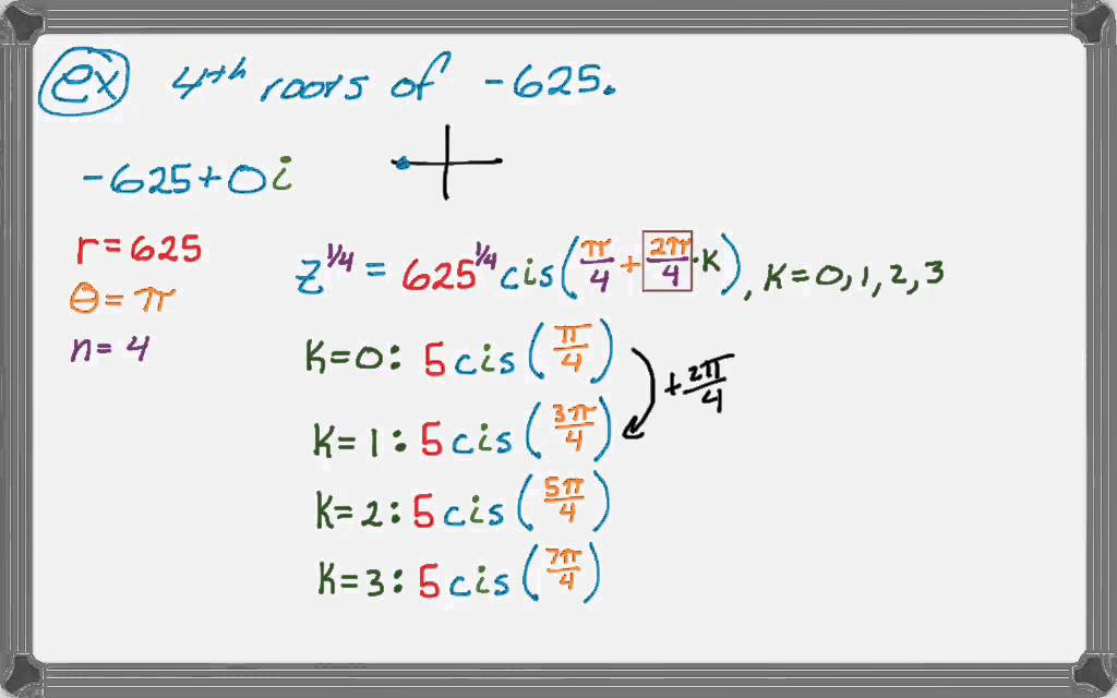Examples of nth Roots of Complex Numbers