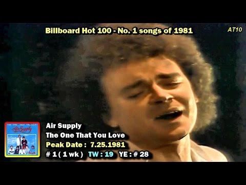 Billboard Hot 100 - No. 1 Songs of 1984 [1080p HD]   Doovi