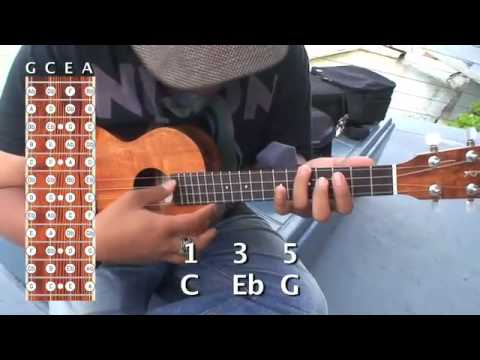 Uke Minutes 14 - Minor Scales & Chords