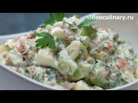 Блюда из шпината - рецепты с фото на  (212