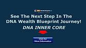 Duke sayer dna wealth blueprint 20 success stories youtube 253 malvernweather Images