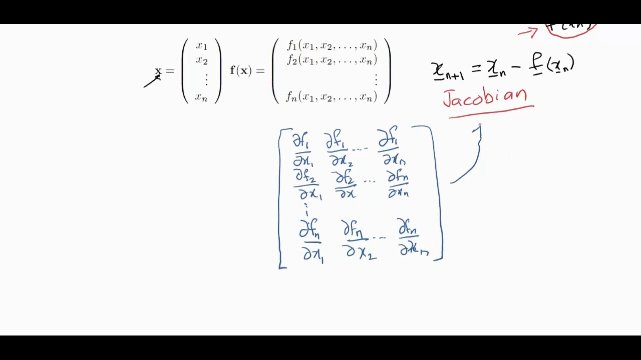 Newton's method for solving nonlinear systems of Algebraic equations