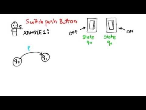 Introduction To Finite Automata and Automata Theory