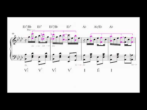 Joplin: Maple Leaf Rag - Harmonic & Rhythmic Analysis
