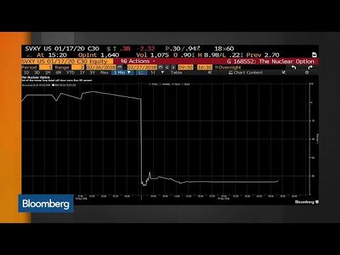 ProShares Makes Volatility Products Less Risky