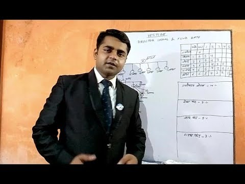 Director income Rate & Fund Rate Calculation in Vestige Business