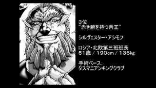 【テラフォーマーズ】 マーズランキング 【※ ネタバレ注意 ※】