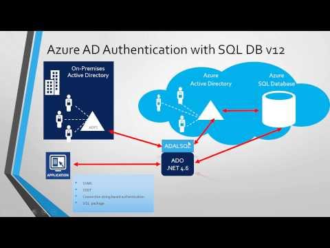 Azure AD authentication for SQL Database V12