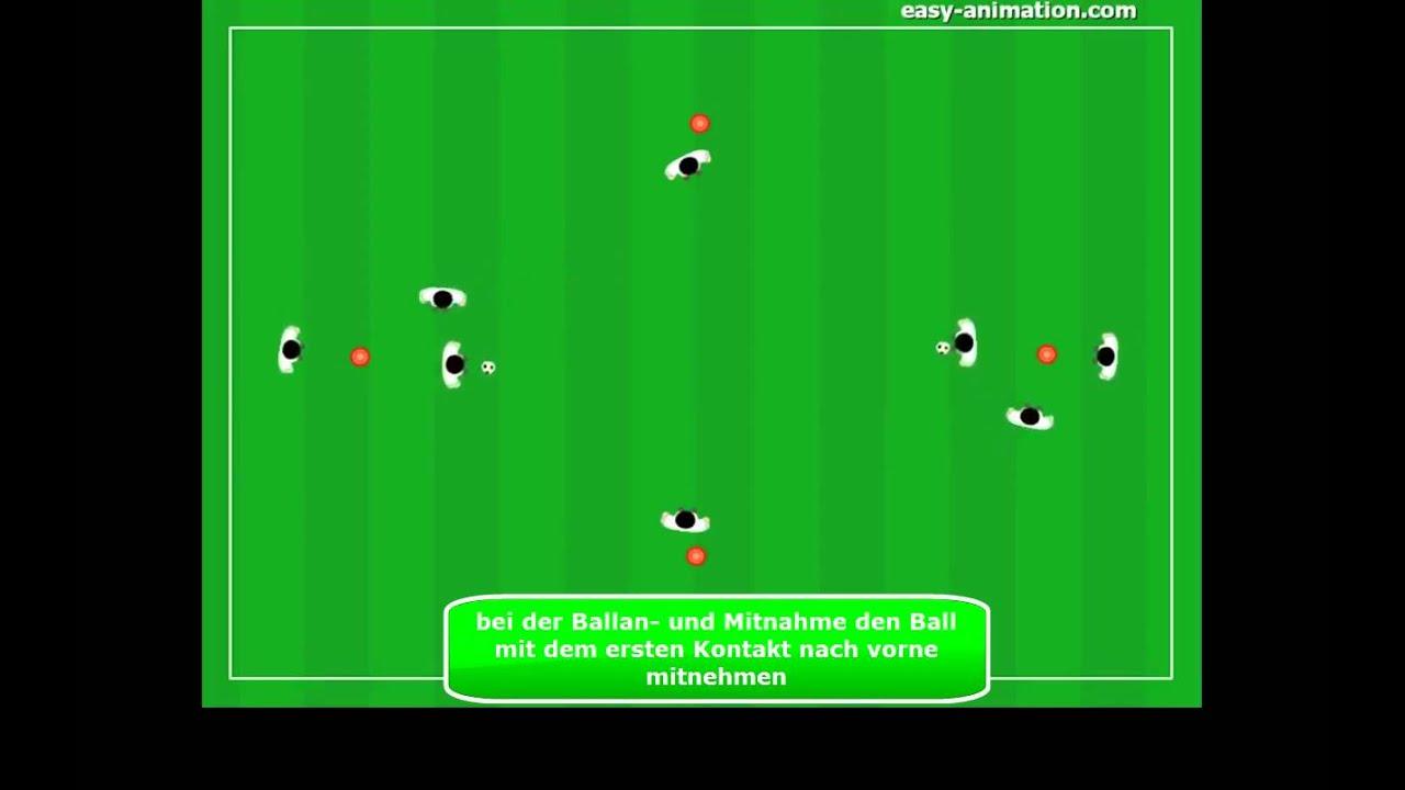 Fussballtraining Passen Passspiel Fussball Ubungen