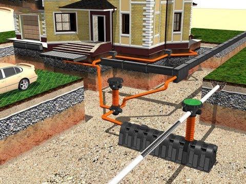 Как реализовать ливневую канализацию в частном доме самому