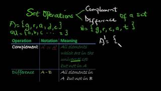 Complement and Difference of Sets (Set Theory Lesson 9)