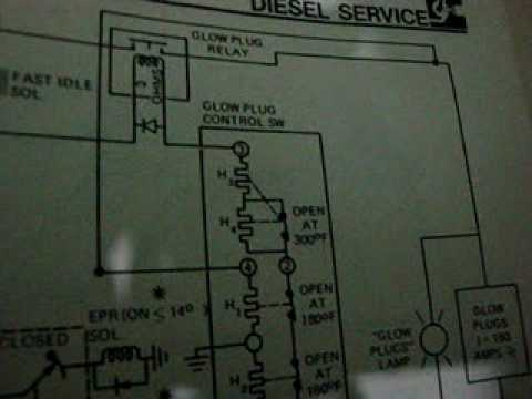 hqdefault glow plug wiring diagram for corvairwild's 6 2l blazer youtube toyota glow plug wiring diagram at beritabola.co