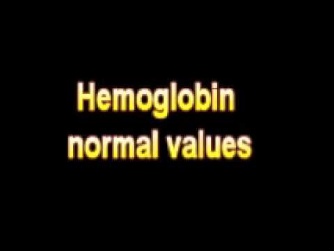 the definition of hemoglobin Difference between hemoglobin and myoglobin definition hemoglobin: hemoglobin is a red protein which is responsible for transporting oxygen in the blood of vertebrates.