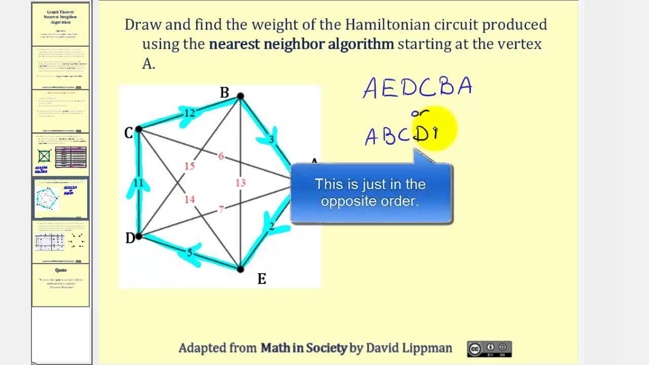 Graph Theory: Nearest Neighbor Algorithm (NNA)