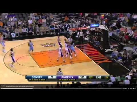 Ty Lawson 2012-2013 highlights