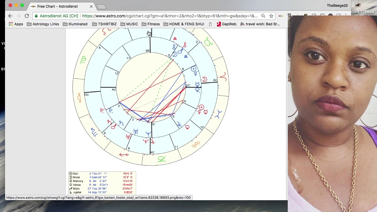 How to Read Synastry Chart on ASTRO com | Karmic Relationships