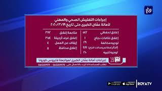 أمانة عمان تغلق وتنذر محال ومنشآت تجارية مخالفة (20/3/2020)
