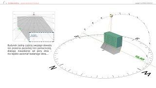 Szkolenie 02 - Zastosowanie diagramu LINIJKI SŁOŃCA w praktyce