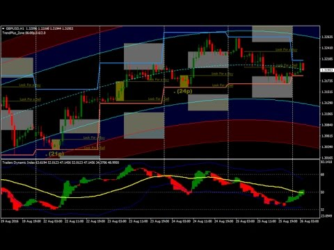 Forex mechanical breackout strategy