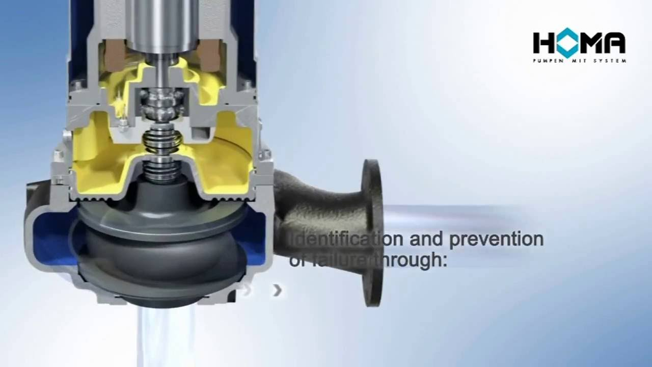 homa pumps pump vibration monitoring system vicon english youtube rh youtube com Diagram of Pool Pump Connections A O. Smith Well Pump Parts Diagram