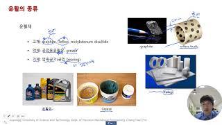 Machine Element Design Lecture…