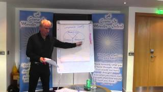 The Root Cause of All Suffering. ACIM - Michael Murray