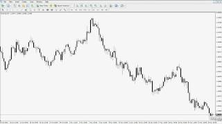 What is Forex? - Lesson 1 - www.forexyestrading.com