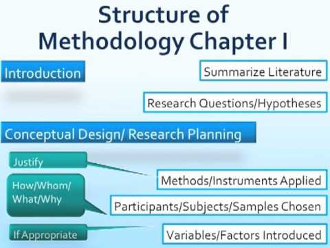 Writing methodology chapter dissertation