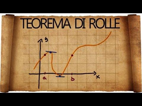Teorema di Rolle : spiegazione ed esercizi tipici