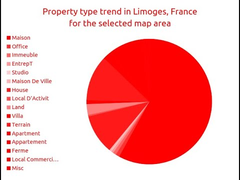 6BED | € 212000 | Maison for sale in Limoges, France | MapFlagged