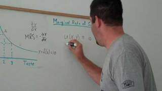 6a. Marginal Rate of Substitution and Marginal Utility (with Calculus)