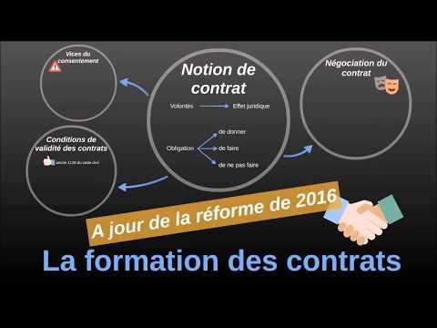 BTS Droit - Th3 Chap1 : La formation des contrats (A jour de la réforme de 2016)
