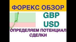 Форекс 4 -8 декабря.Как определить потенциал сделки?GBPUSD EURJPY сигналы прайэкшн.Обучение форекс