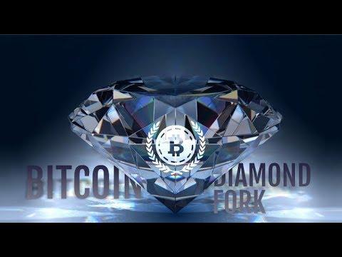Bitcoin Diamond soars/Crypto markets continue higher/Top 100 coins