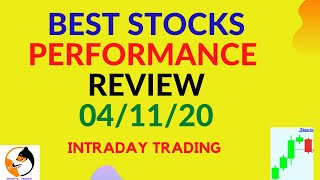 how to make daily profit   best stocks performance today    review 04 /11/20    Shakthi trader