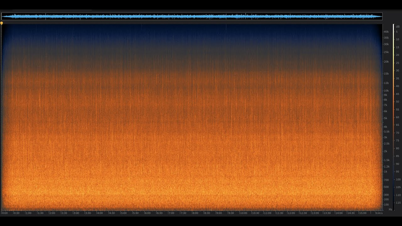Yuba River: Sierra Nevada, California | Spectrogram Follow
