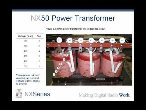 NX Series 25kW and 50kW AM Transmitter Overview
