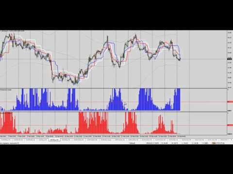 Аналитический обзор Форекс и Фондового рынка на 24.02.2016