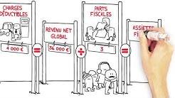 Comment se calcule l'impôt sur le revenu ?