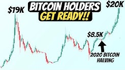 Bitcoin 2020 Halving is Done!!! | The Price is About to Explode to $20,000