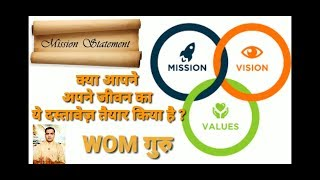 क्या अपनी जिंदगी का दृष्टि पत्र (Vision Document) तैयार किया है ? यदी नहीं तो यह वीडियो देखें BY WOM