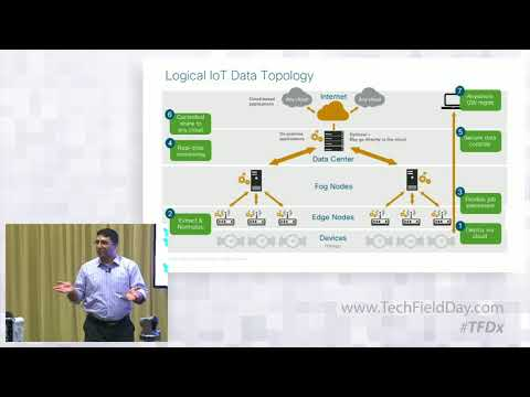 Cisco Securing and Unlocking the Value of IoT Data