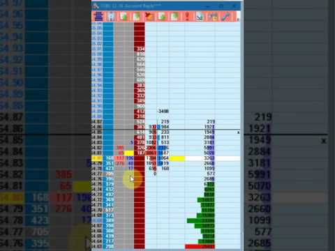 Bund Orderflow