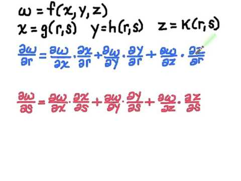 Chain Rule with Partial Derivatives