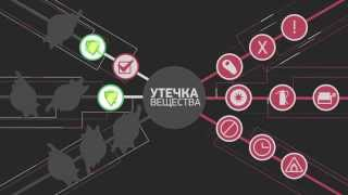 Управление технологической безопасностью (Process Safety Management) http://tactise.academy