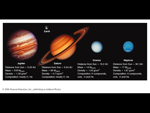 Gas Giants Facts About the Outer Planets YouTube
