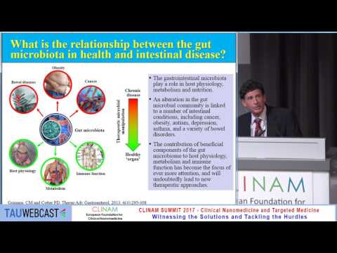 Microbiome and Nanomedicine: State of the Science and Knowledge Gaps