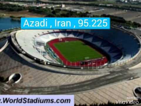 Größte Sportveranstaltung Der Welt