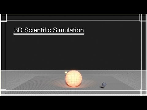 CGI 3D Scientific Simulation: Special Relativity and Continental Drift